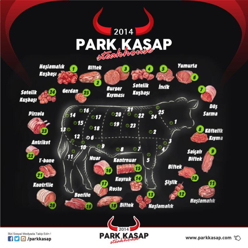 Park Kasap Sosyal Medya 4
